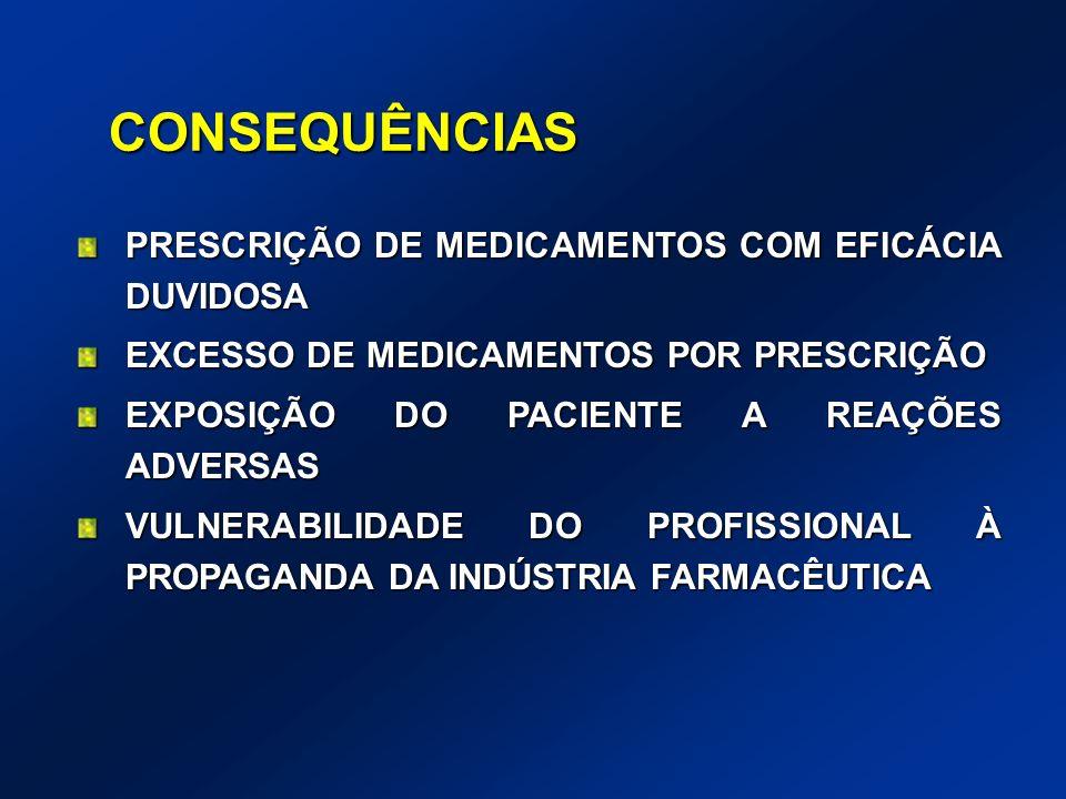 CONSEQUÊNCIAS GASTOS DESNECESSÁRIOS DE VERBAS PÚBLICAS E PRIVADAS COM MEDICAMENTOS E COM TRATAMENTO DE REAÇÕES ADVERSAS AUSÊNCIA DE CONCORDÂNCIA ENTRE O PRESCRITOR E O PACIENTE BAIXA ADESÃO AO TRATAMENTO DE DOENÇAS CRÔNICAS AUSÊNCIA DA CULTURA DE NOTIFICAÇÃO DE EVENTOS ADVERSOS