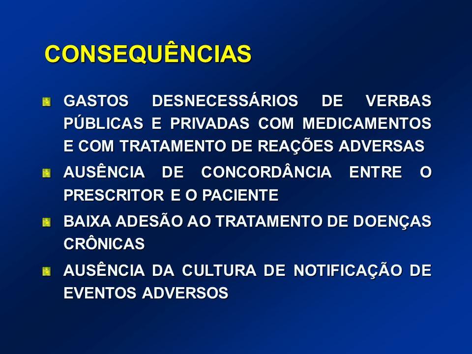CONSEQUÊNCIAS GASTOS DESNECESSÁRIOS DE VERBAS PÚBLICAS E PRIVADAS COM MEDICAMENTOS E COM TRATAMENTO DE REAÇÕES ADVERSAS AUSÊNCIA DE CONCORDÂNCIA ENTRE