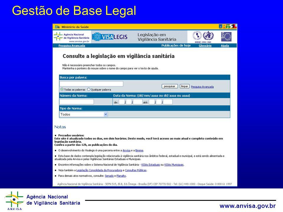 Agência Nacional de Vigilância Sanitária www.anvisa.gov.br Gestão Documental