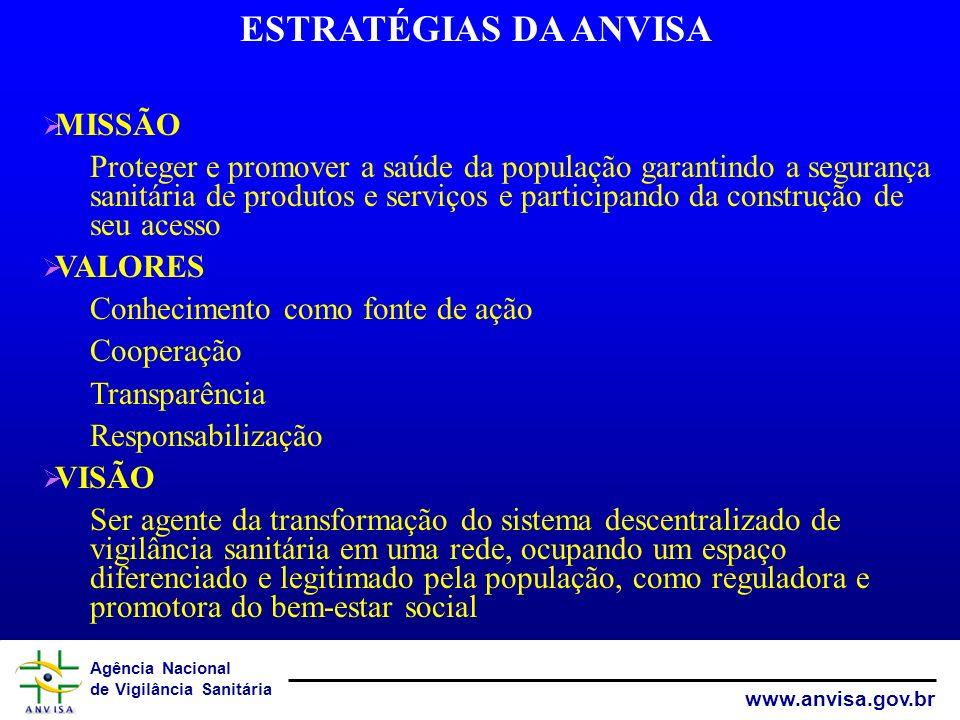 Agência Nacional de Vigilância Sanitária www.anvisa.gov.br EXPECTATIVA QUE A GESTÃO DO CONHECIMENTO NÃO SEJA UMA GERÊNCIA DA ANVISA QUE A GESTÃO DO CONHECIMENTO SEJA UMA PRÁTICA INTEGRADORA DO SISTEMA NACIONAL DE VIGILÃNCIA SANITÁRIA QUE A GESTÃO DO CONHECIMENTO SEJA INSTRUMENTO DE DEMOCRATIZAÇÃO DA INFORMAÇÃO PARA EXERCÍCIO DA CIDADANIA