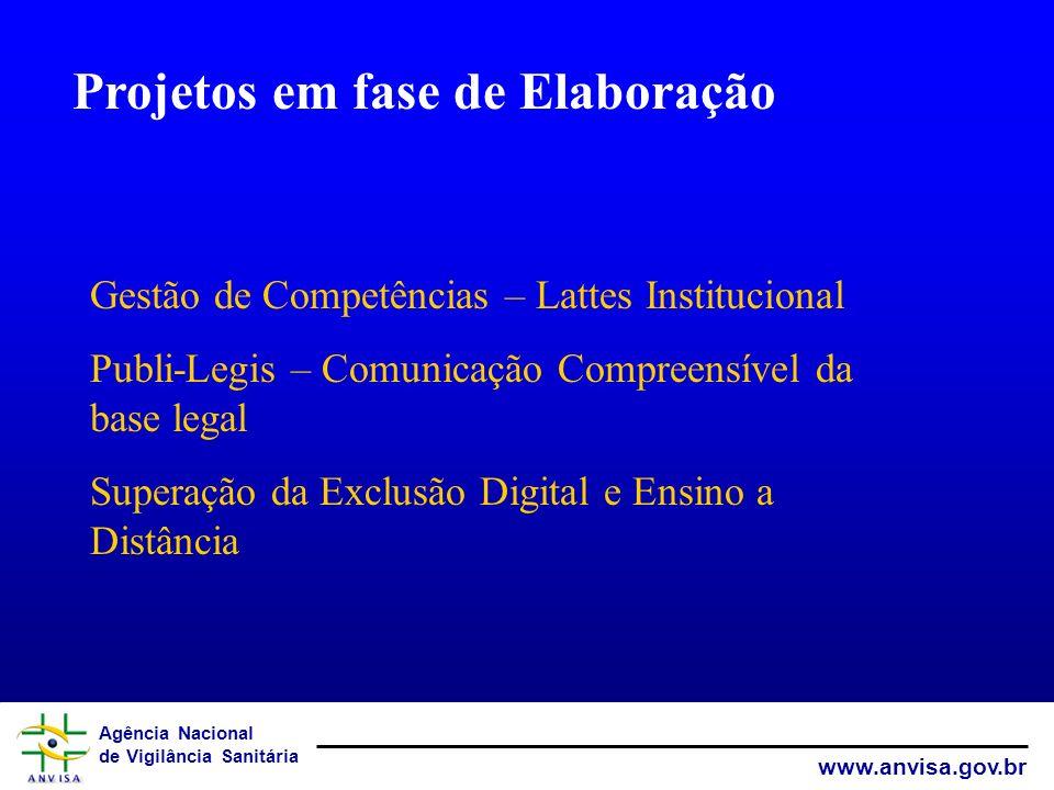 Agência Nacional de Vigilância Sanitária www.anvisa.gov.br Comunidade Virtual