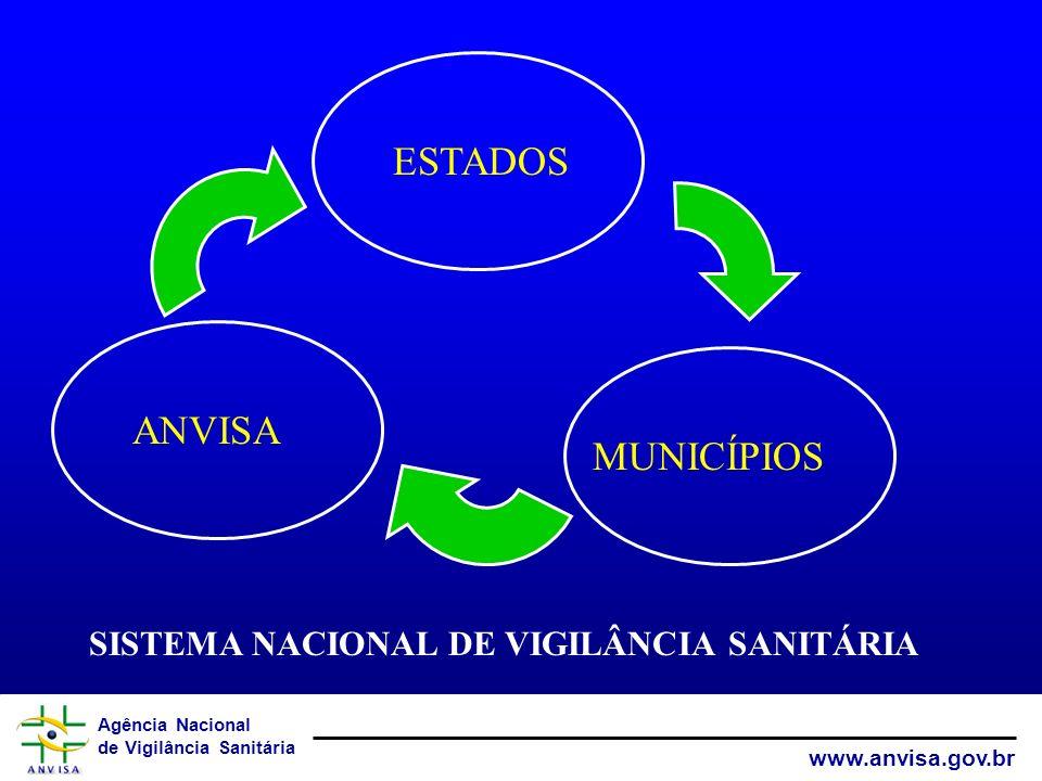 Agência Nacional de Vigilância Sanitária www.anvisa.gov.br GLOSSÁRIO ACREDITAÇÃO