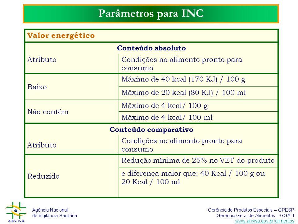Agência Nacional de Vigilância Sanitária Gerência de Produtos Especiais – GPESP Gerência Geral de Alimentos – GGALI www.anvisa.gov.br/alimentos Parâmetros para INC Valor energético Conteúdo absoluto AtributoCondições no alimento pronto para consumo Baixo Máximo de 40 kcal (170 KJ) / 100 g Máximo de 20 kcal (80 KJ) / 100 ml Não contém Máximo de 4 kcal/ 100 g Máximo de 4 kcal/ 100 ml Conteúdo comparativo Atributo Condições no alimento pronto para consumo Reduzido Redução mínima de 25% no VET do produto e diferença maior que: 40 Kcal / 100 g ou 20 Kcal / 100 ml