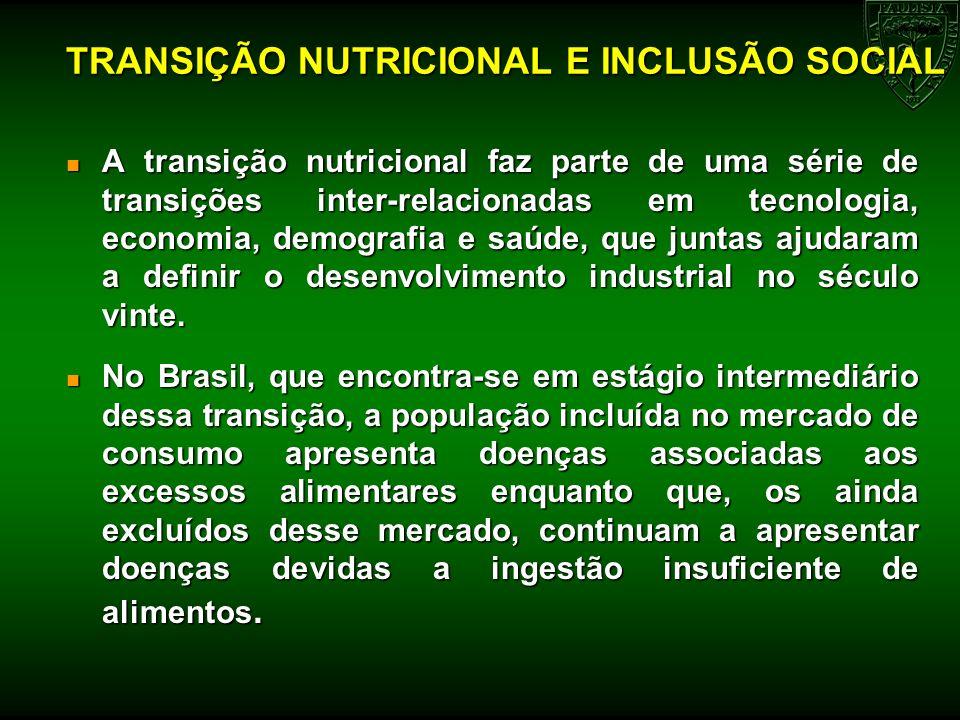 TRANSIÇÃO NUTRICIONAL E INCLUSÃO SOCIAL n A transição nutricional faz parte de uma série de transições inter-relacionadas em tecnologia, economia, dem