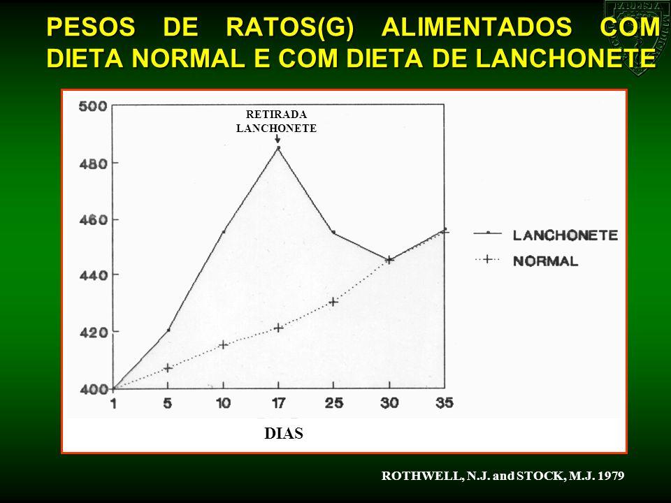 RETIRADA LANCHONETE DIAS ROTHWELL, N.J. and STOCK, M.J. 1979 PESOS DE RATOS(G) ALIMENTADOS COM DIETA NORMAL E COM DIETA DE LANCHONETE