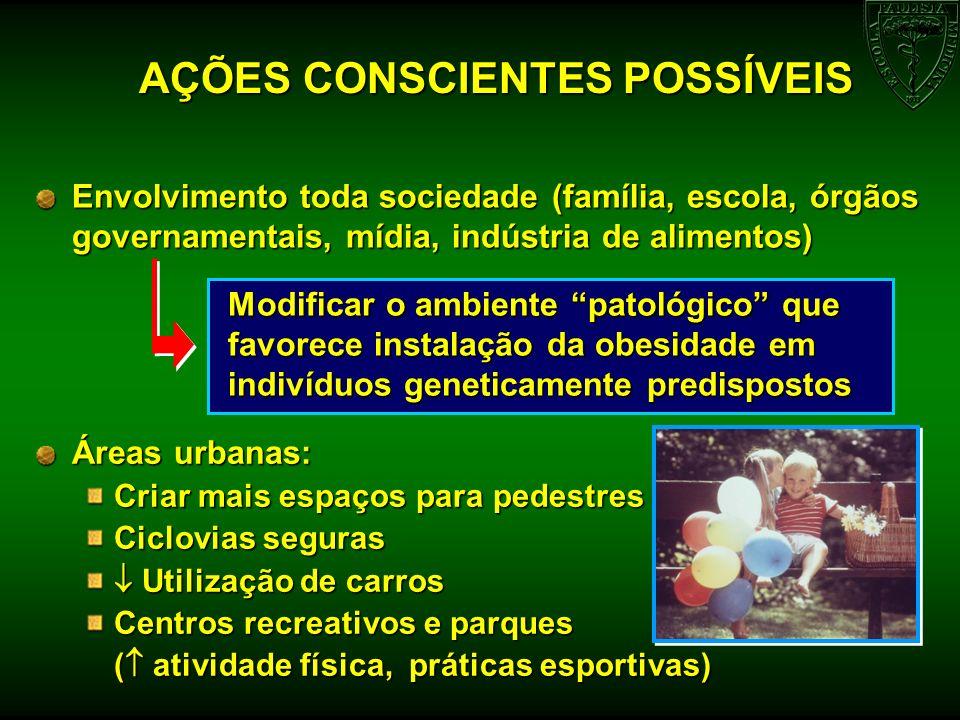 AÇÕES CONSCIENTES POSSÍVEIS Envolvimento toda sociedade (família, escola, órgãos governamentais, mídia, indústria de alimentos) Modificar o ambiente p