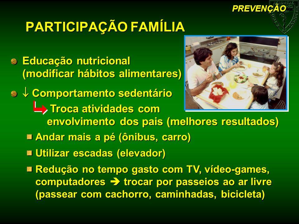 PARTICIPAÇÃO FAMÍLIA PREVENÇÃO Educação nutricional (modificar hábitos alimentares) Comportamento sedentário Comportamento sedentário Troca atividades