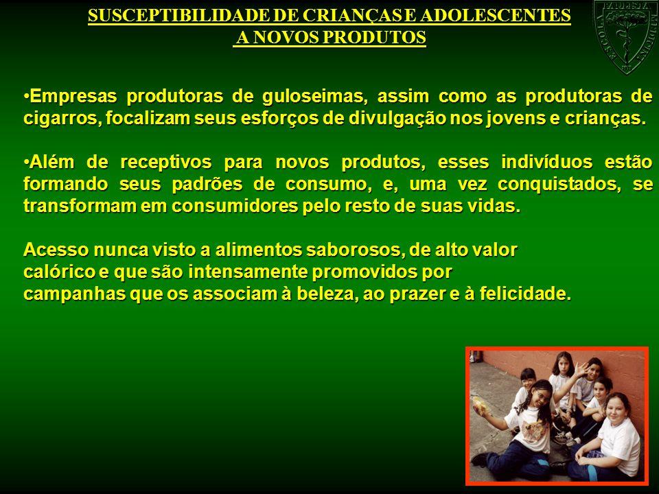 SUSCEPTIBILIDADE DE CRIANÇAS E ADOLESCENTES A NOVOS PRODUTOS A NOVOS PRODUTOS Empresas produtoras de guloseimas, assim como as produtoras de cigarros,
