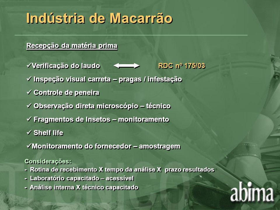 Indústria de Macarrão Recepção da matéria prima Verificação do laudo RDC nº 175/03 Inspeção visual carreta – pragas / infestação Controle de peneira O