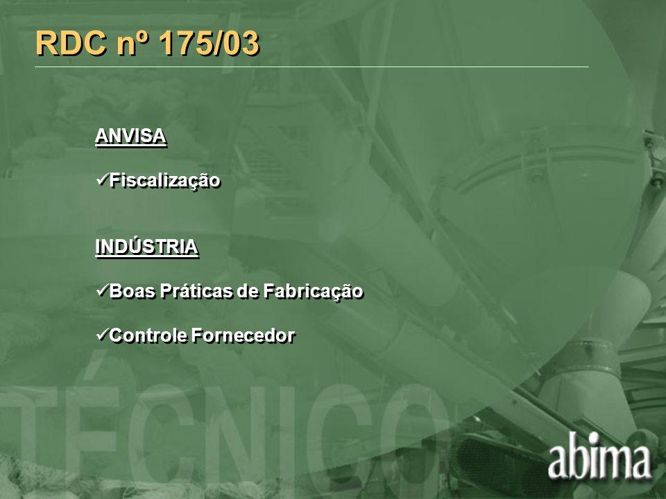 RDC nº 175/03 ANVISA Fiscalização INDÚSTRIA Boas Práticas de Fabricação Controle Fornecedor ANVISA Fiscalização INDÚSTRIA Boas Práticas de Fabricação