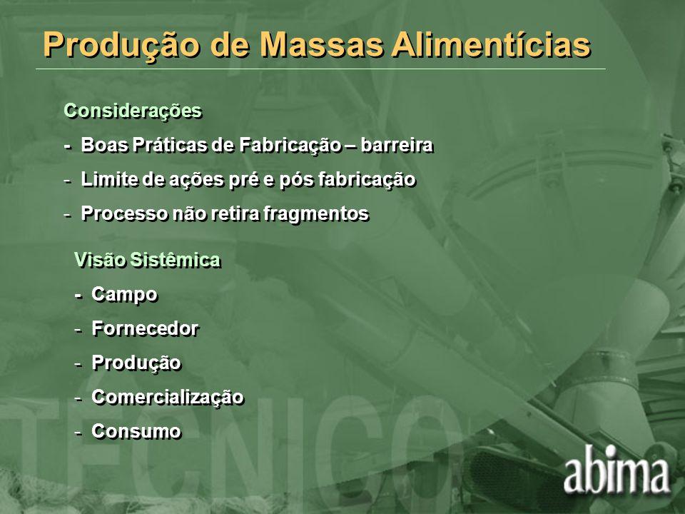 Produção de Massas Alimentícias Visão Sistêmica - Campo - Fornecedor - Produção - Comercialização - Consumo Visão Sistêmica - Campo - Fornecedor - Pro
