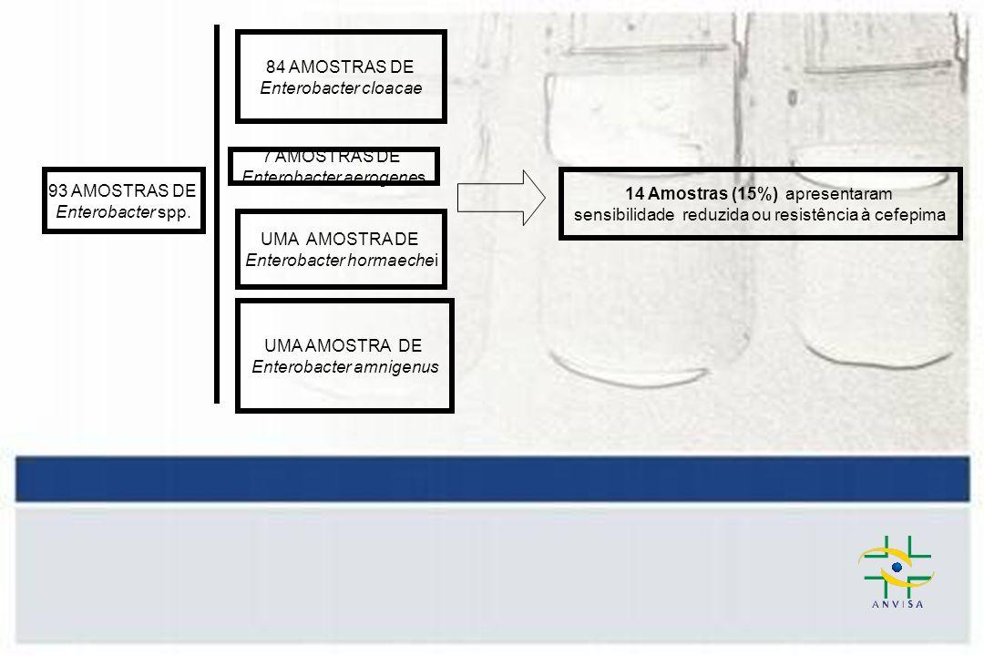 93 AMOSTRAS DE Enterobacter spp.