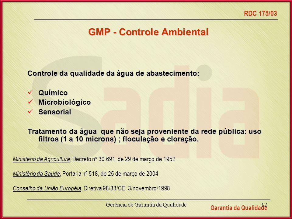 Garantia da Qualidade RDC 175/03 Gerência de Garantia da Qualidade12 Controle da qualidade da água de abastecimento: Químico Químico Microbiológico Microbiológico Sensorial Sensorial Tratamento da água que não seja proveniente da rede pública: uso filtros (1 a 10 microns) ; floculação e cloração.