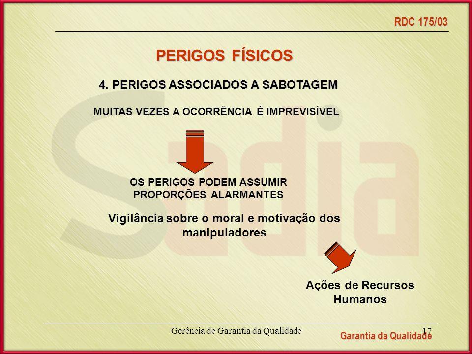 Garantia da Qualidade RDC 175/03 Gerência de Garantia da Qualidade17 Vigilância sobre o moral e motivação dos manipuladores Ações de Recursos Humanos 4.