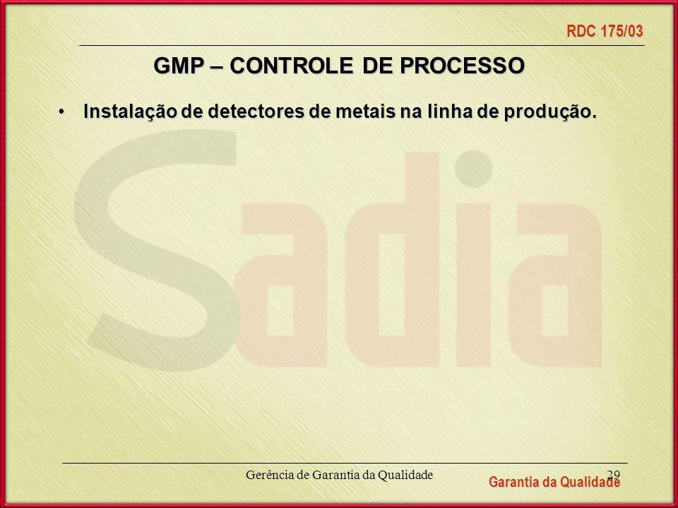 Garantia da Qualidade RDC 175/03 Gerência de Garantia da Qualidade29 GMP – CONTROLE DE PROCESSO Instalação de detectores de metais na linha de produção.Instalação de detectores de metais na linha de produção.