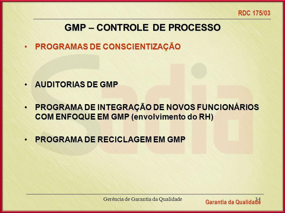 Garantia da Qualidade RDC 175/03 Gerência de Garantia da Qualidade34 GMP – CONTROLE DE PROCESSO PROGRAMAS DE CONSCIENTIZAÇÃOPROGRAMAS DE CONSCIENTIZAÇÃO AUDITORIAS DE GMPAUDITORIAS DE GMP PROGRAMA DE INTEGRAÇÃO DE NOVOS FUNCIONÁRIOS COM ENFOQUE EM GMP (envolvimento do RH)PROGRAMA DE INTEGRAÇÃO DE NOVOS FUNCIONÁRIOS COM ENFOQUE EM GMP (envolvimento do RH) PROGRAMA DE RECICLAGEM EM GMPPROGRAMA DE RECICLAGEM EM GMP