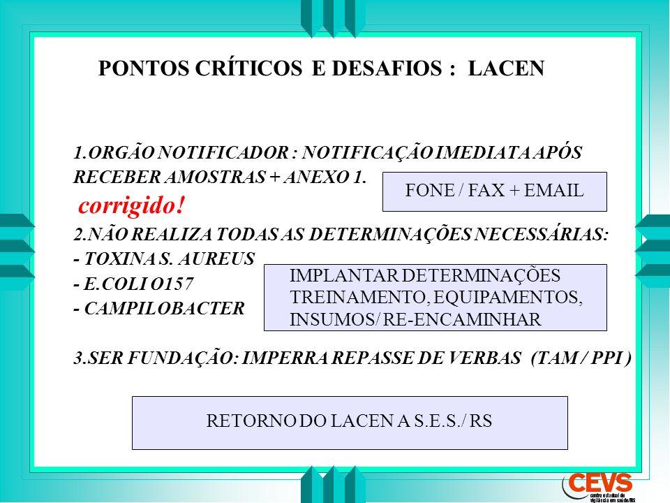 PONTOS CRÍTICOS E DESAFIOS : LACEN P 1.ORGÃO NOTIFICADOR : NOTIFICAÇÃO IMEDIATA APÓS RECEBER AMOSTRAS + ANEXO 1. corrigido! 2.NÃO REALIZA TODAS AS DET