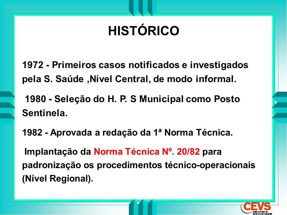 HISTÓRICO 1972 - Primeiros casos notificados e investigados pela S. Saúde,Nível Central, de modo informal. 1980 - Seleção do H. P. S Municipal como Po