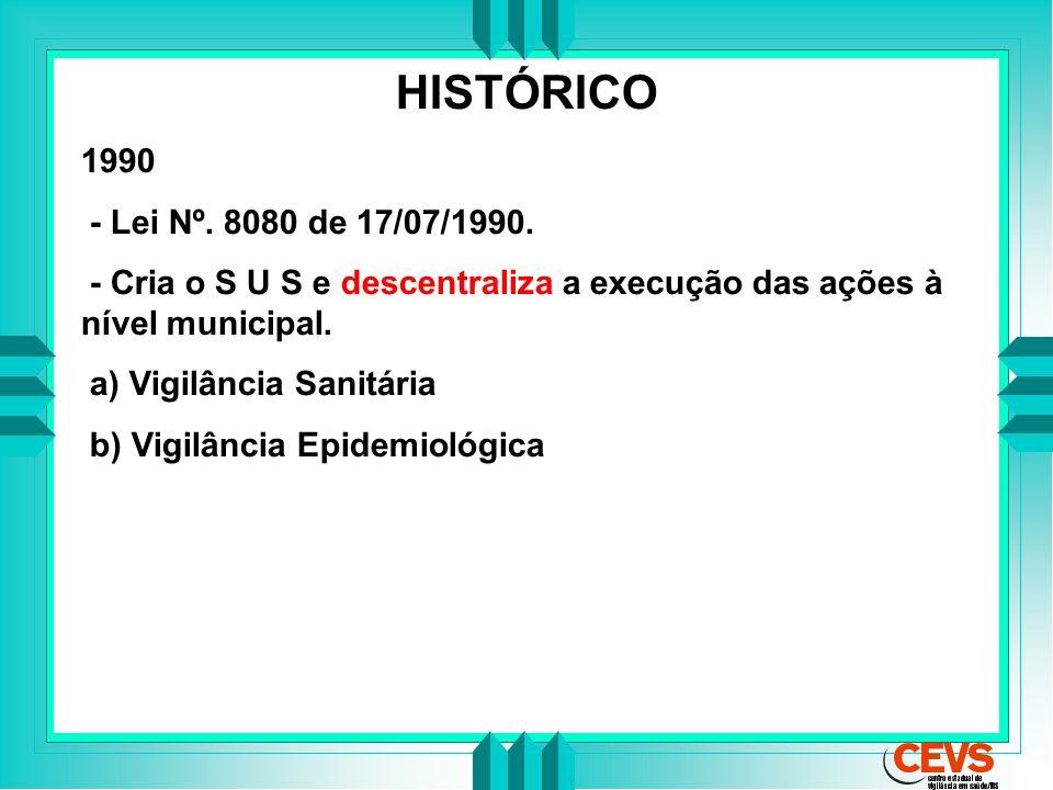 HISTÓRICO 1990 - Lei Nº. 8080 de 17/07/1990. - Cria o S U S e descentraliza a execução das ações à nível municipal. a) Vigilância Sanitária b) Vigilân