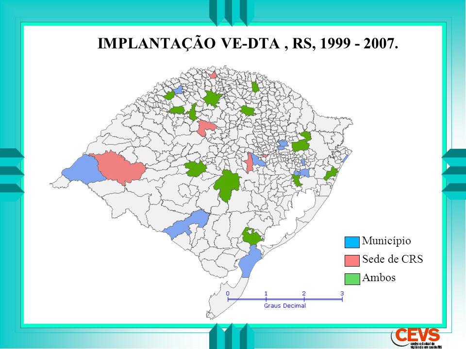 FLUXOGRAMA -- LACEN CRS MUNICÍPIO NOTIFICAÇÃO + AMOSTRAS LACEN IAL 2006 CEPAS FIOCRUZ 2007 MENSAL.