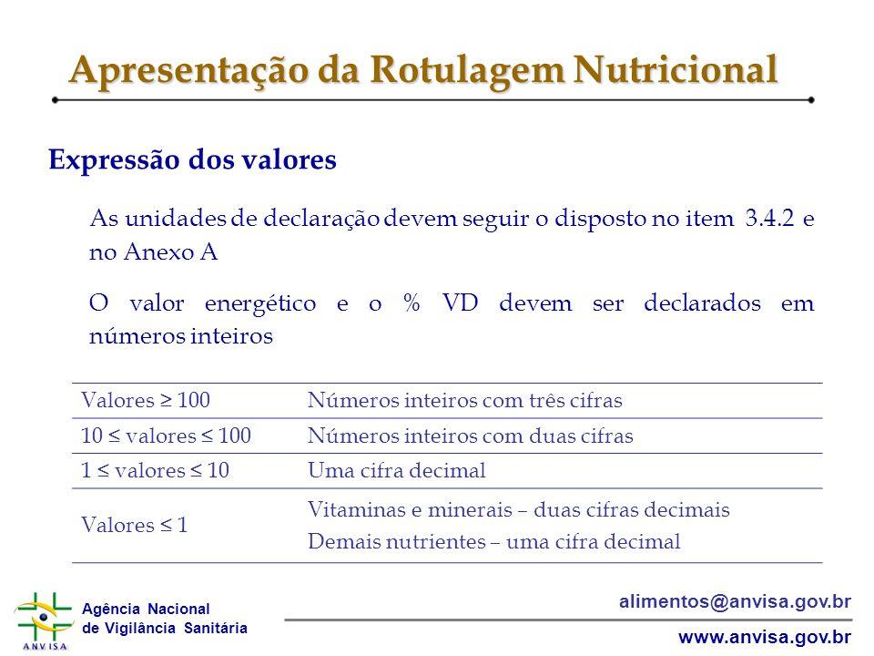 Agência Nacional de Vigilância Sanitária www.anvisa.gov.br alimentos@anvisa.gov.br Apresentação da Rotulagem Nutricional Expressão dos valores As unidades de declaração devem seguir o disposto no item 3.4.2 e no Anexo A O valor energético e o % VD devem ser declarados em números inteiros Valores 100Números inteiros com três cifras 10 valores 100Números inteiros com duas cifras 1 valores 10Uma cifra decimal Valores 1 Vitaminas e minerais – duas cifras decimais Demais nutrientes – uma cifra decimal