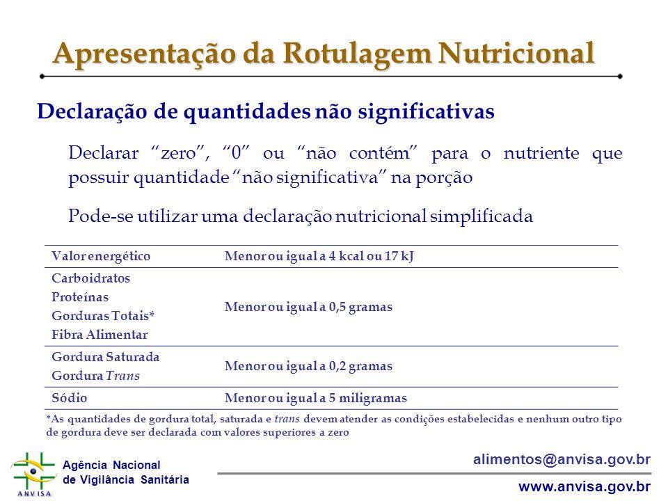 Agência Nacional de Vigilância Sanitária www.anvisa.gov.br alimentos@anvisa.gov.br Apresentação da Rotulagem Nutricional Declaração de quantidades não