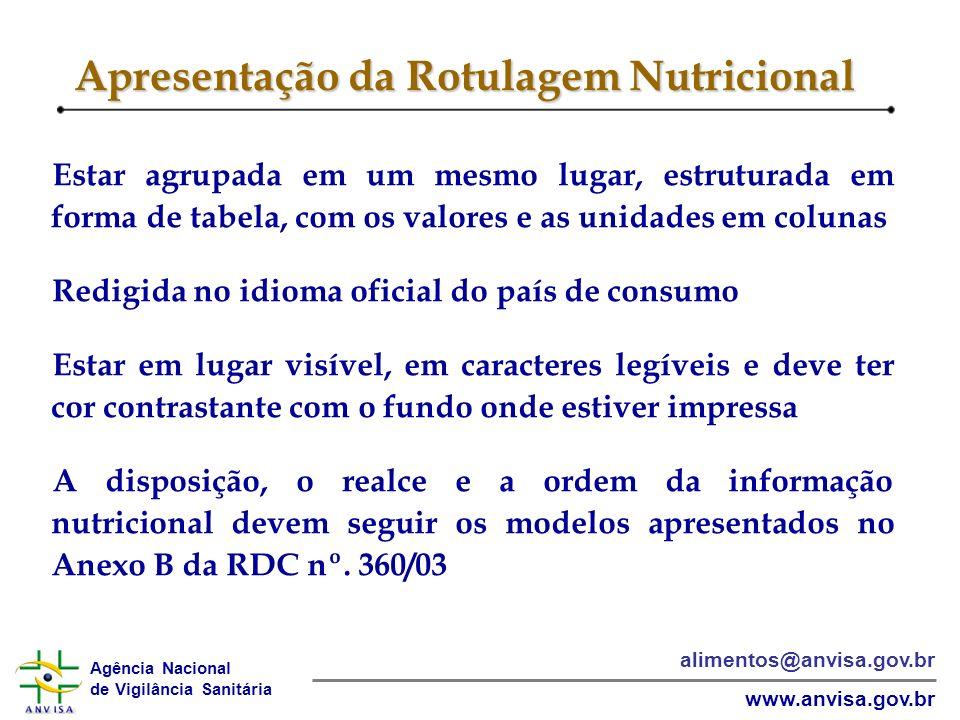 Agência Nacional de Vigilância Sanitária www.anvisa.gov.br alimentos@anvisa.gov.br Apresentação da Rotulagem Nutricional Estar agrupada em um mesmo lu