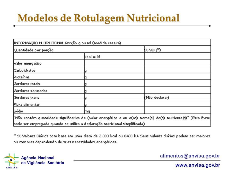 Agência Nacional de Vigilância Sanitária www.anvisa.gov.br alimentos@anvisa.gov.br Modelos de Rotulagem Nutricional