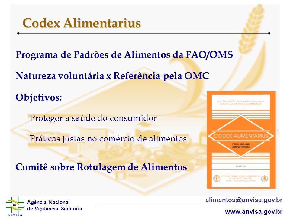 Agência Nacional de Vigilância Sanitária www.anvisa.gov.br alimentos@anvisa.gov.br Codex Alimentarius Programa de Padrões de Alimentos da FAO/OMS Natu