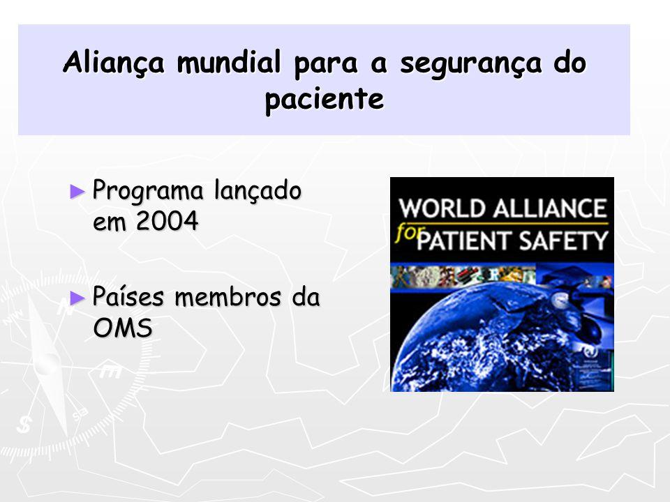 Aliança mundial para a segurança do paciente Programa lançado em 2004 Programa lançado em 2004 Países membros da OMS Países membros da OMS