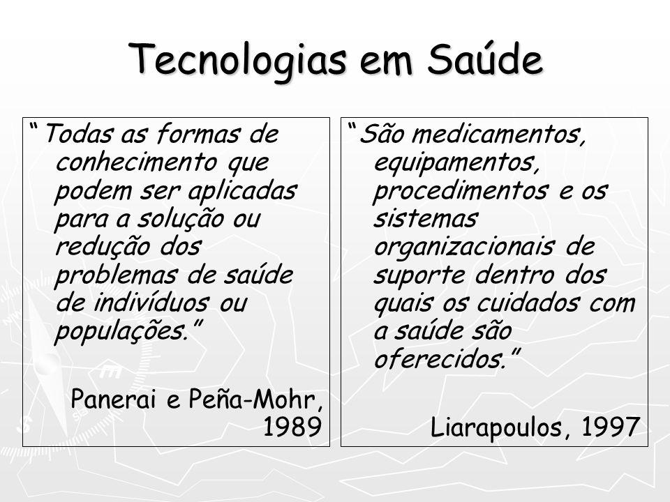 Tecnologias em Saúde Todas as formas de conhecimento que podem ser aplicadas para a solução ou redução dos problemas de saúde de indivíduos ou populaç