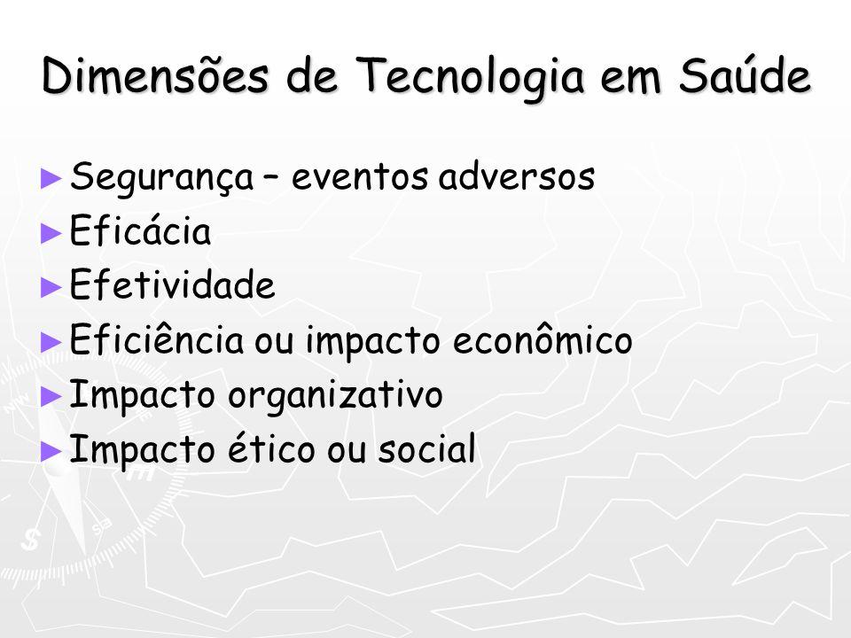 Dimensões de Tecnologia em Saúde Segurança – eventos adversos Eficácia Efetividade Eficiência ou impacto econômico Impacto organizativo Impacto ético