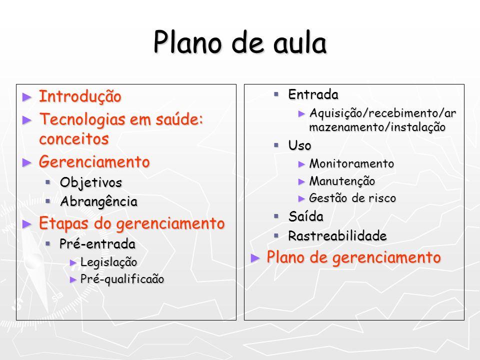 Plano de aula Introdução Introdução Tecnologias em saúde: conceitos Tecnologias em saúde: conceitos Gerenciamento Gerenciamento Objetivos Objetivos Ab