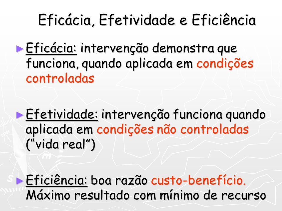 Eficácia, Efetividade e Eficiência Eficácia: intervenção demonstra que funciona, quando aplicada em condições controladas Eficácia: intervenção demons