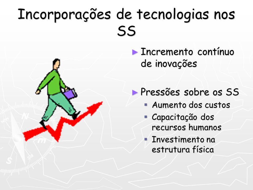 Incorporações de tecnologias nos SS Incremento contínuo de inovações Pressões sobre os SS Aumento dos custos Capacitação dos recursos humanos Investim