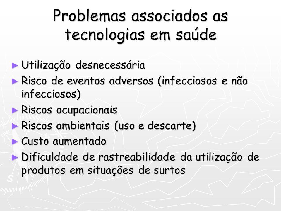 Problemas associados as tecnologias em saúde Utilização desnecessária Utilização desnecessária Risco de eventos adversos (infecciosos e não infeccioso
