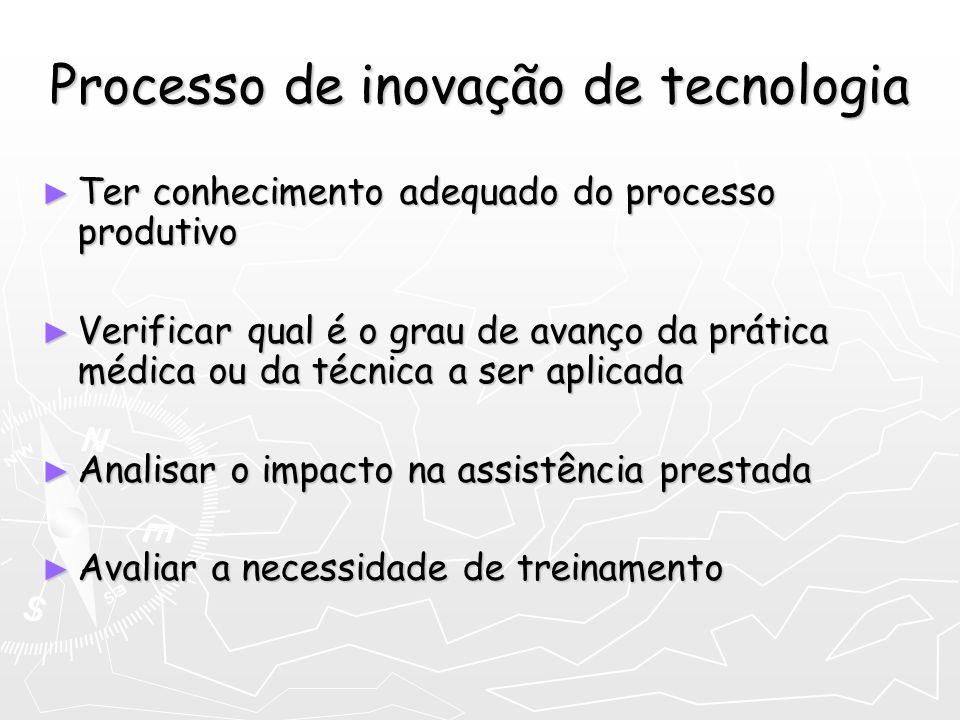 Processo de inovação de tecnologia Ter conhecimento adequado do processo produtivo Ter conhecimento adequado do processo produtivo Verificar qual é o
