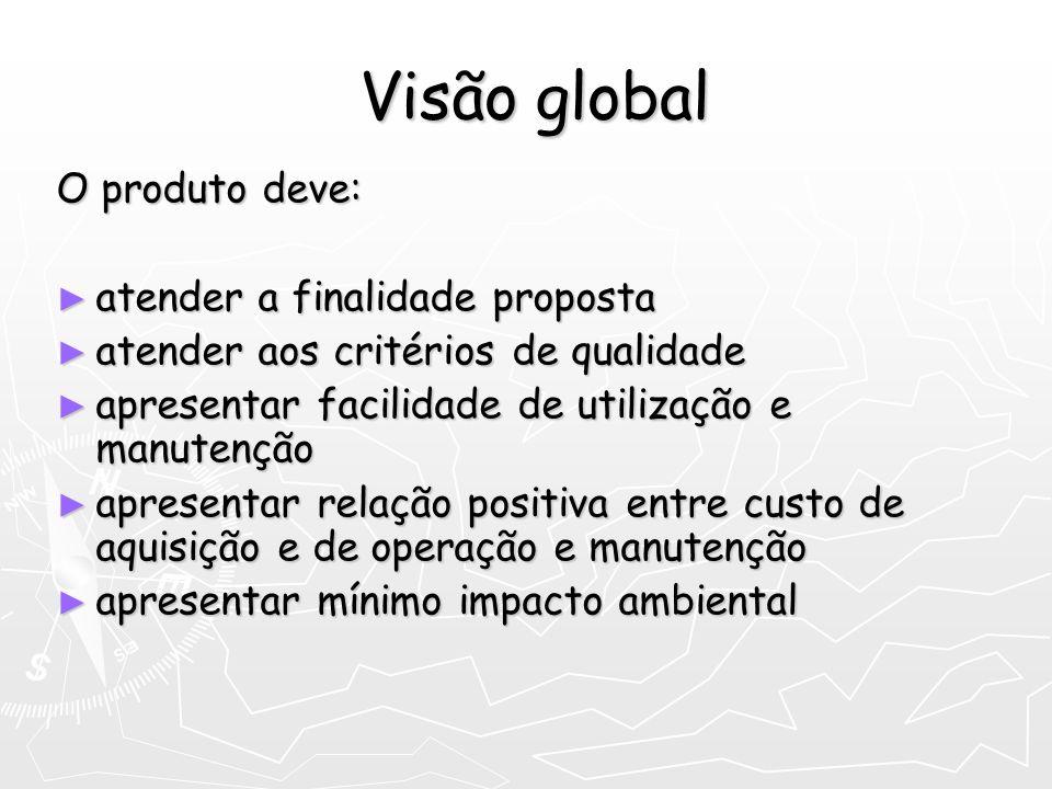 Visão global O produto deve: atender a finalidade proposta atender a finalidade proposta atender aos critérios de qualidade atender aos critérios de q