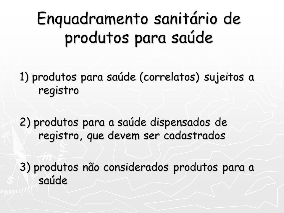 Enquadramento sanitário de produtos para saúde 1) produtos para saúde (correlatos) sujeitos a registro 2) produtos para a saúde dispensados de registr