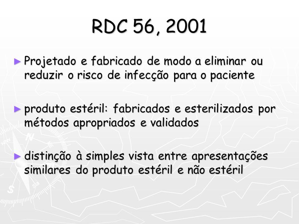 RDC 56, 2001 Projetado e fabricado de modo a eliminar ou reduzir o risco de infecção para o paciente Projetado e fabricado de modo a eliminar ou reduz