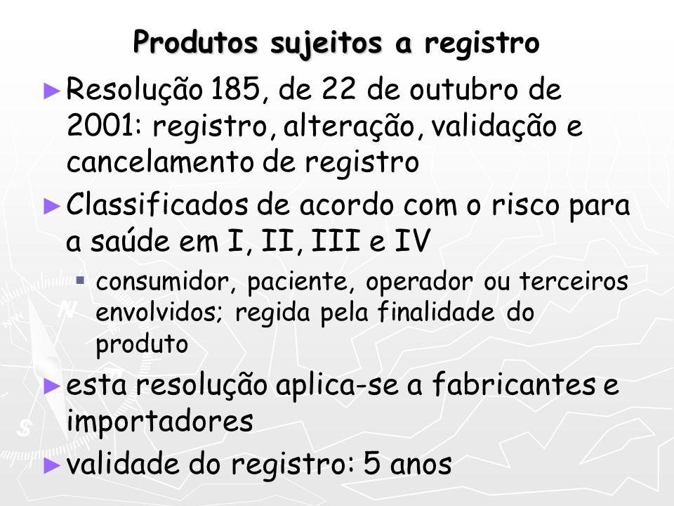 Produtos sujeitos a Produtos sujeitos a registro Resolução 185, de 22 de outubro de 2001: registro, alteração, validação e cancelamento de registro Cl