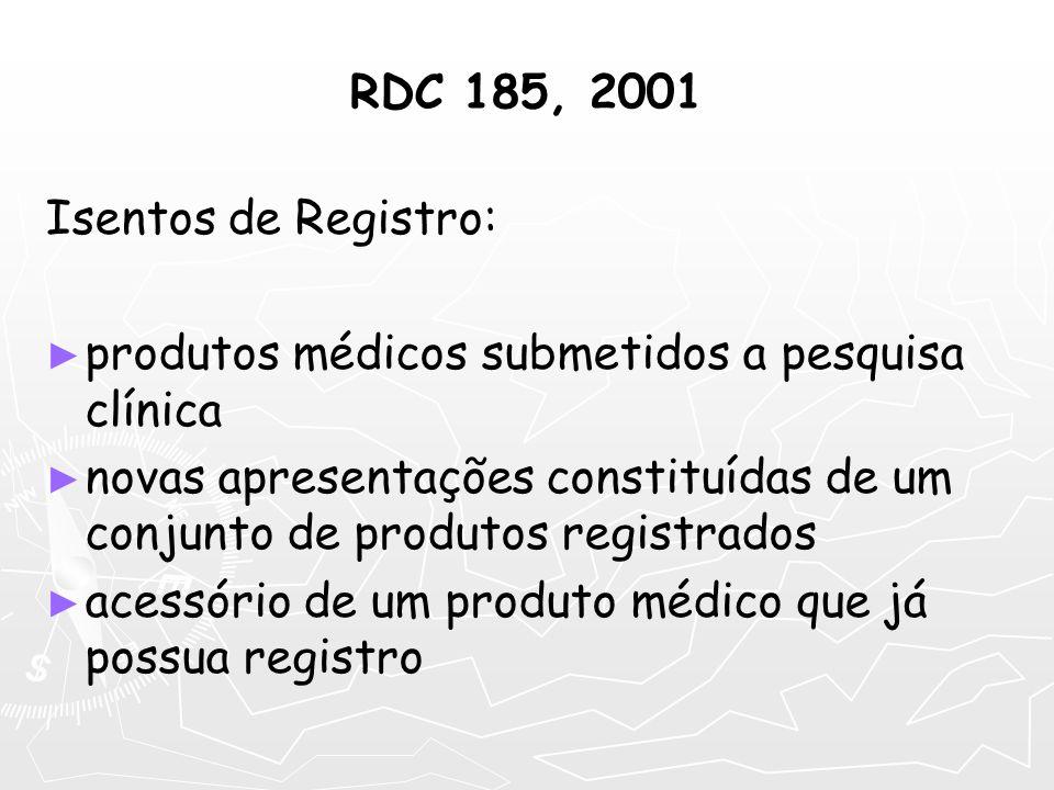 RDC 185, 2001 Isentos de Registro: produtos médicos submetidos a pesquisa clínica novas apresentações constituídas de um conjunto de produtos registra