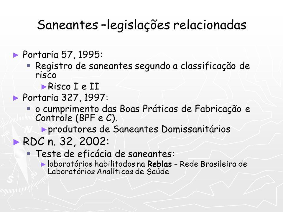 Saneantes –legislações relacionadas Portaria 57, 1995: Registro de saneantes segundo a classificação de risco Risco I e II Portaria 327, 1997: o cumpr