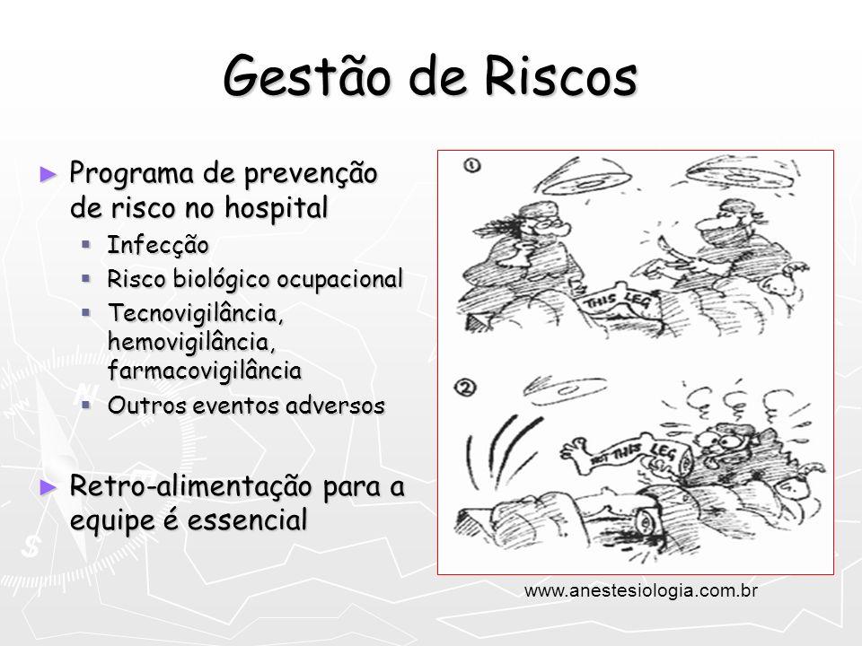 Gestão de Riscos Programa de prevenção de risco no hospital Programa de prevenção de risco no hospital Infecção Infecção Risco biológico ocupacional R