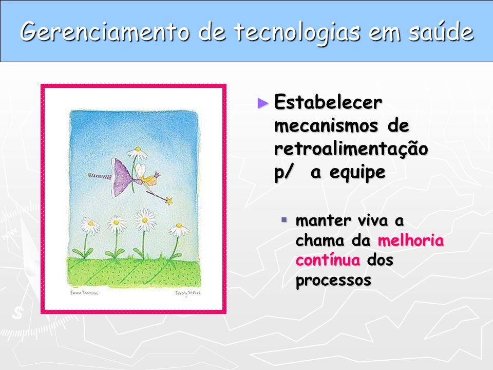 Estabelecer mecanismos de retroalimentação p/ a equipe Estabelecer mecanismos de retroalimentação p/ a equipe manter viva a chama da melhoria contínua