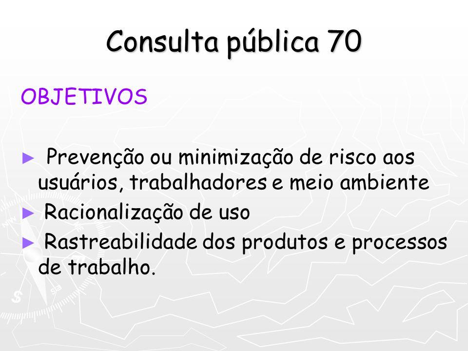 Consulta pública 70 OBJETIVOS Prevenção ou minimização de risco aos usuários, trabalhadores e meio ambiente Racionalização de uso Rastreabilidade dos