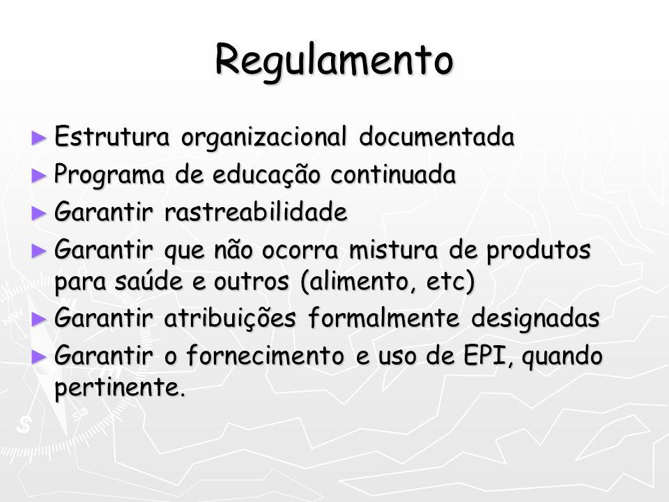 Regulamento Estrutura organizacional documentada Estrutura organizacional documentada Programa de educação continuada Programa de educação continuada