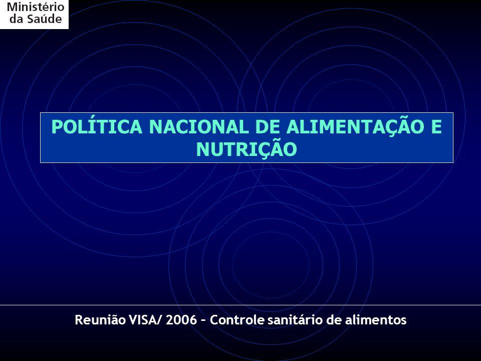 POLÍTICA NACIONAL DE ALIMENTAÇÃO E NUTRIÇÃO Reunião VISA/ 2006 – Controle sanitário de alimentos