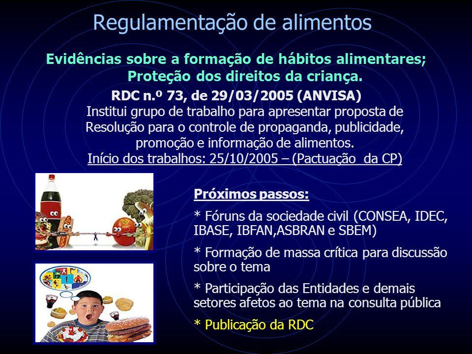 Regulamentação de alimentos Evidências sobre a formação de hábitos alimentares; Proteção dos direitos da criança.