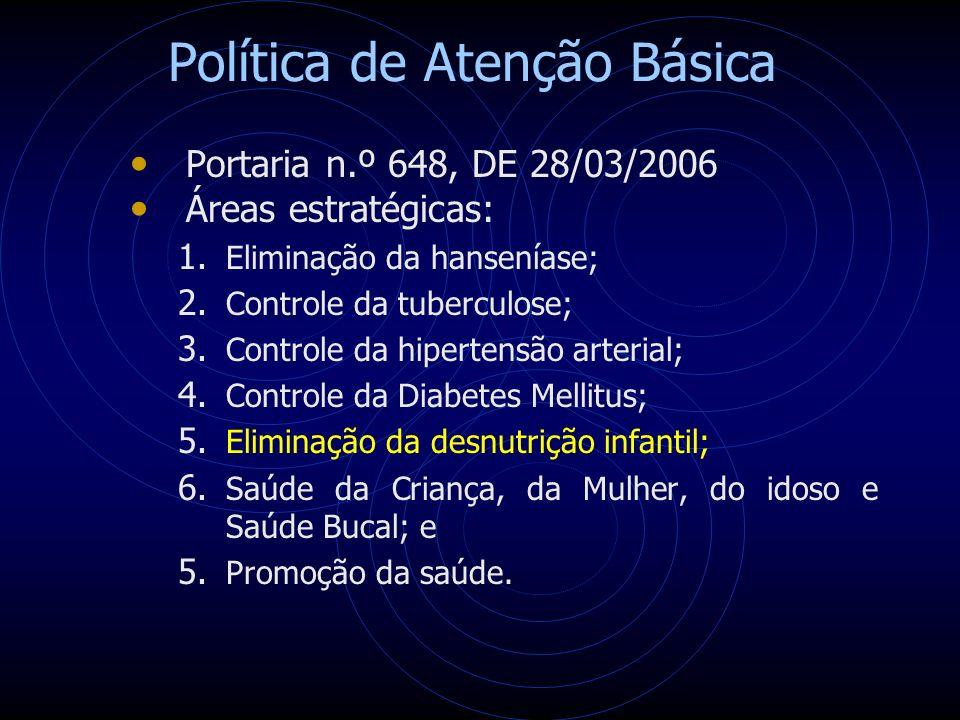 Política de Atenção Básica Portaria n.º 648, DE 28/03/2006 Áreas estratégicas: 1.